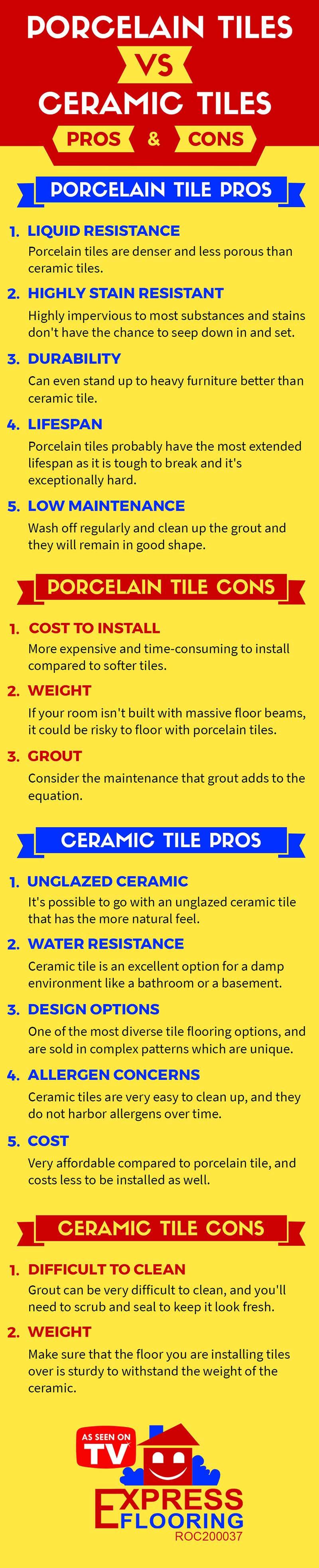 Porcelain Tiles Vs Ceramic Tiles Pros And Cons