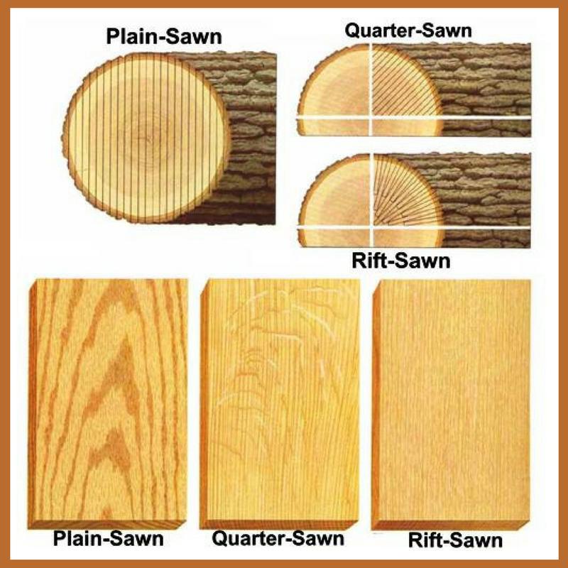 Plain Sawn Quarter Rift, Quarter Sawn Flooring
