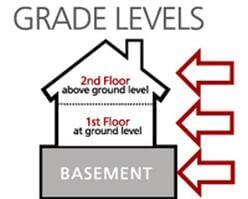 types of hardwood flooring in Vista CA from Action Carpet & Floor Decor
