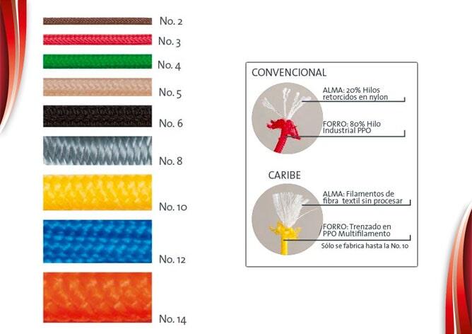 CORDEX S.A.S - Cuerda Color Convencional