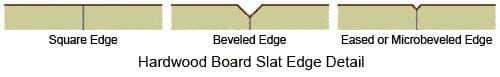 Hardwood floor edge details