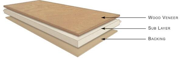 Engineered hardwood flooring in Turlock CA from Carpetland