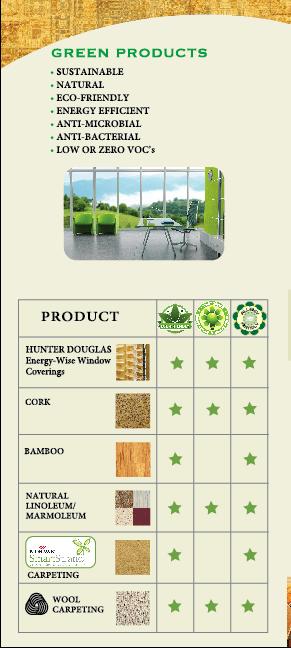 Window Coverings from Interior Vision Flooring & Design in Soquel, CA