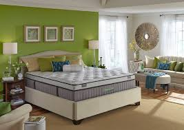 Kingsdown Mattress, Anne Roland Furniture, Salisbury, NC