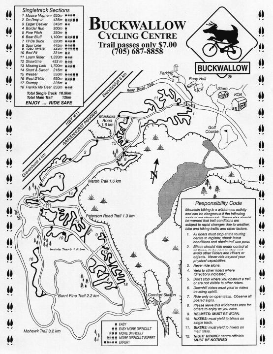 Biking Maps