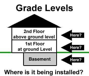 Grade Levels