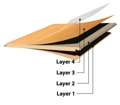sws-learning-the-layers-of-laminate-graphic