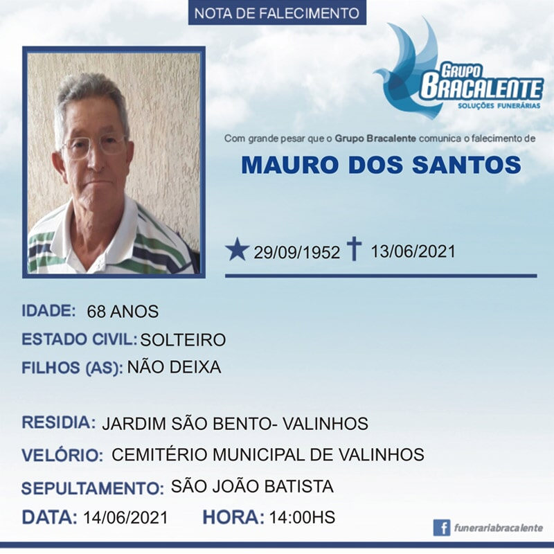 Mauro dos Santos   29/09/1952 - 13/06/2021